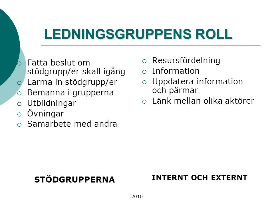 2010 LEDNINGSGRUPPENS ROLL  Fatta beslut om stödgrupp/er skall igång  Larma in stödgrupp/er  Bemanna i grupperna  Utbildningar  Övningar  Samarb
