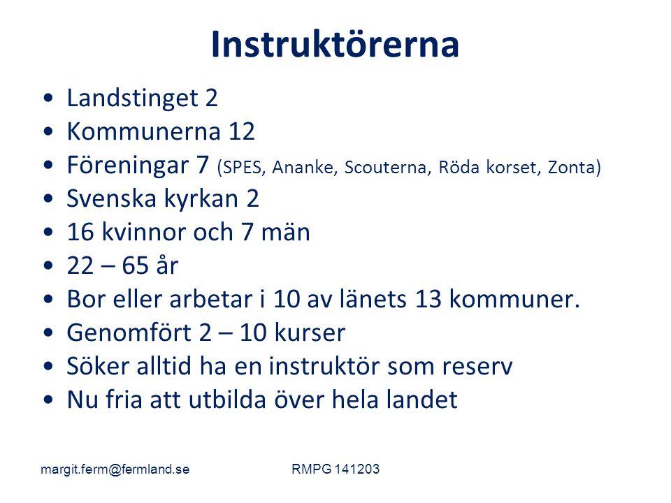 Instruktörerna Landstinget 2 Kommunerna 12 Föreningar 7 (SPES, Ananke, Scouterna, Röda korset, Zonta) Svenska kyrkan 2 16 kvinnor och 7 män 22 – 65 år Bor eller arbetar i 10 av länets 13 kommuner.
