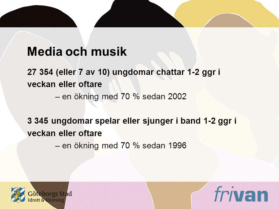Media och musik 27 354 (eller 7 av 10) ungdomar chattar 1-2 ggr i veckan eller oftare – en ökning med 70 % sedan 2002 3 345 ungdomar spelar eller sjunger i band 1-2 ggr i veckan eller oftare – en ökning med 70 % sedan 1996