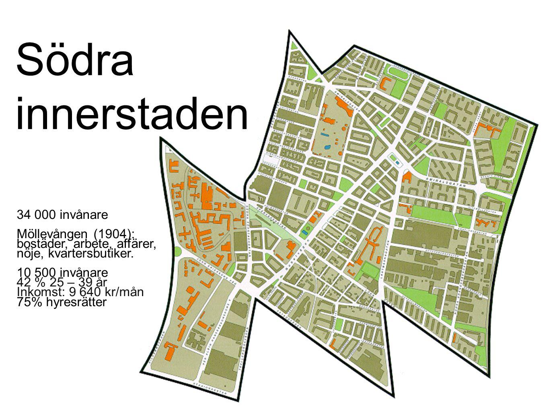 Södra innerstaden 34 000 invånare Möllevången (1904): bostäder, arbete, affärer, nöje, kvartersbutiker. 10 500 invånare 42 % 25 – 39 år Inkomst: 9 640
