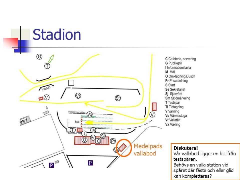Stadion Medelpads vallabod Diskutera. Vår vallabod ligger en bit ifrån testspåren.