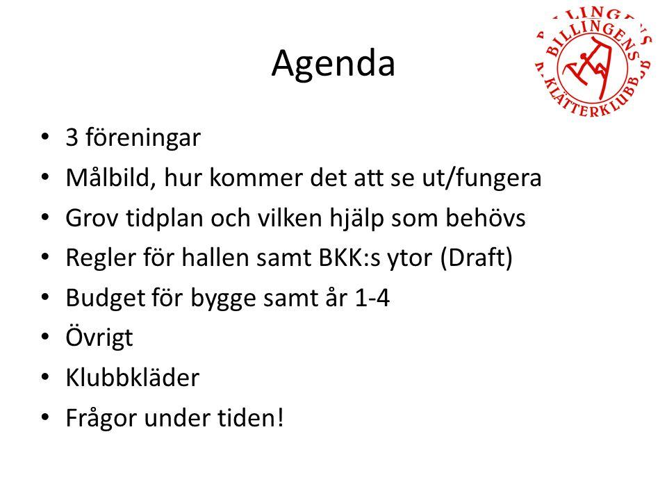 Agenda 3 föreningar Målbild, hur kommer det att se ut/fungera Grov tidplan och vilken hjälp som behövs Regler för hallen samt BKK:s ytor (Draft) Budget för bygge samt år 1-4 Övrigt Klubbkläder Frågor under tiden!