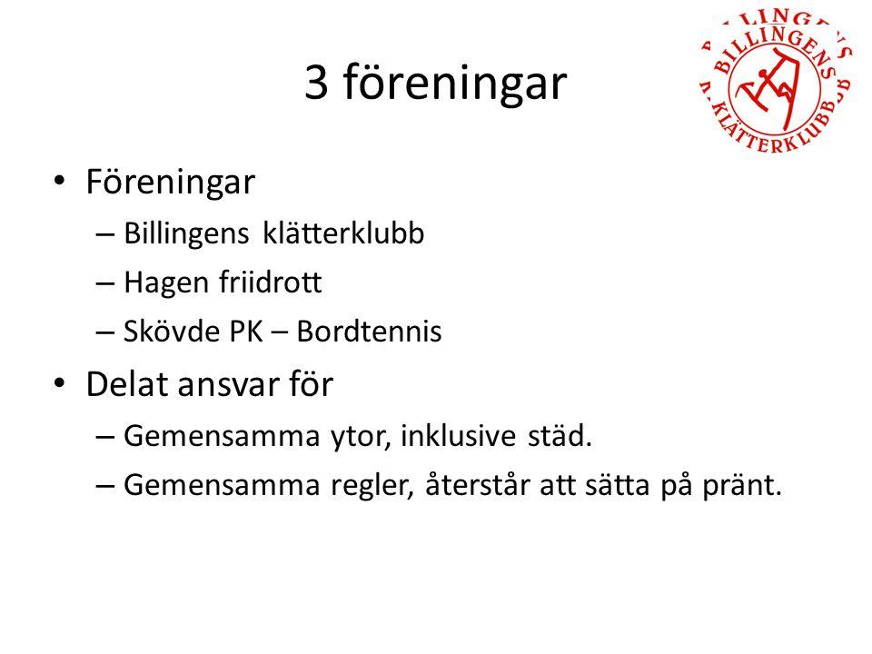 3 föreningar Föreningar – Billingens klätterklubb – Hagen friidrott – Skövde PK – Bordtennis Delat ansvar för – Gemensamma ytor, inklusive städ. – Gem
