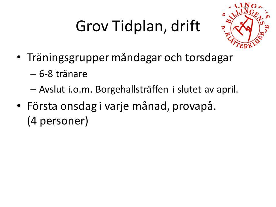 Grov Tidplan, drift Träningsgrupper måndagar och torsdagar – 6-8 tränare – Avslut i.o.m.