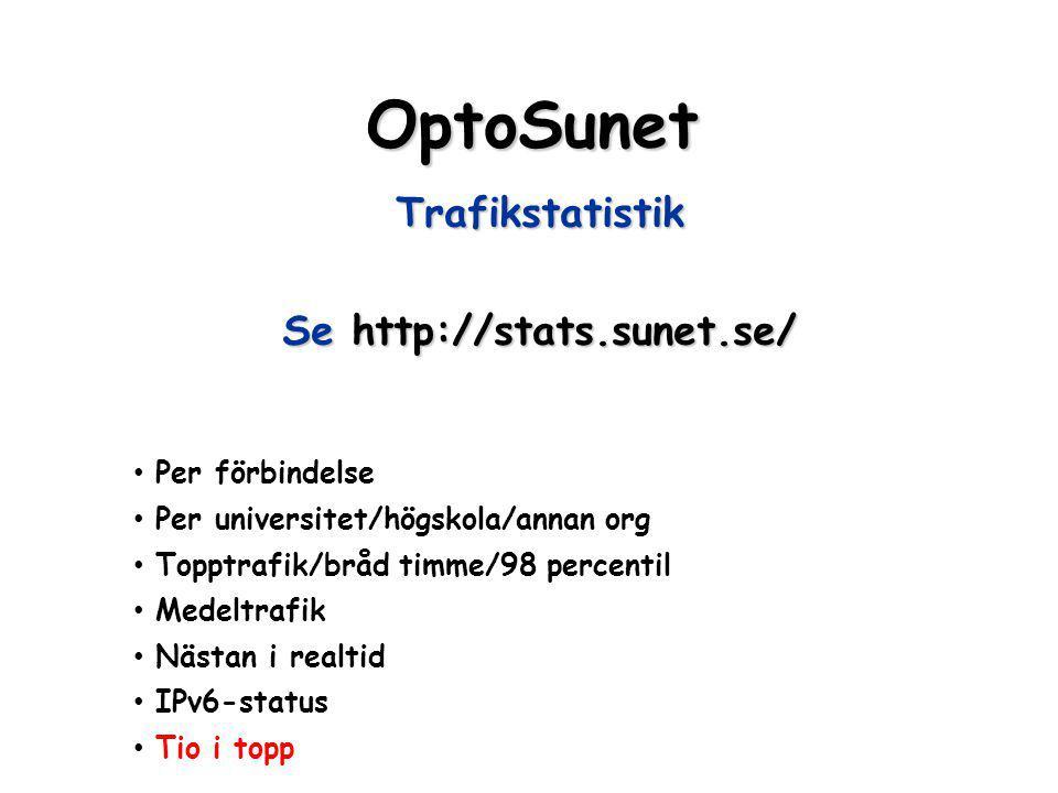 OptoSunet Trafikstatistik Se http://stats.sunet.se/ Per förbindelse Per universitet/högskola/annan org Topptrafik/bråd timme/98 percentil Medeltrafik Nästan i realtid IPv6-status Tio i topp
