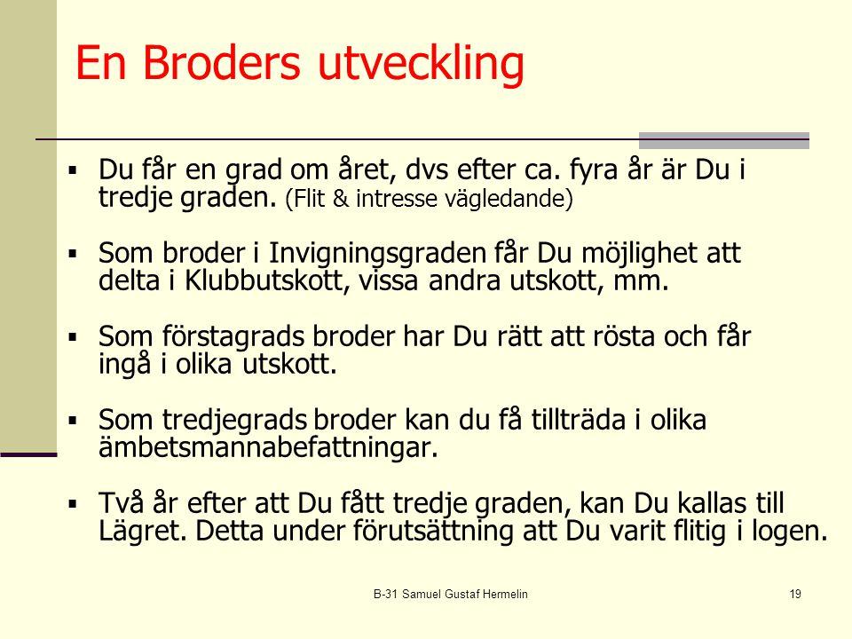 B-31 Samuel Gustaf Hermelin19 En Broders utveckling  Du får en grad om året, dvs efter ca.