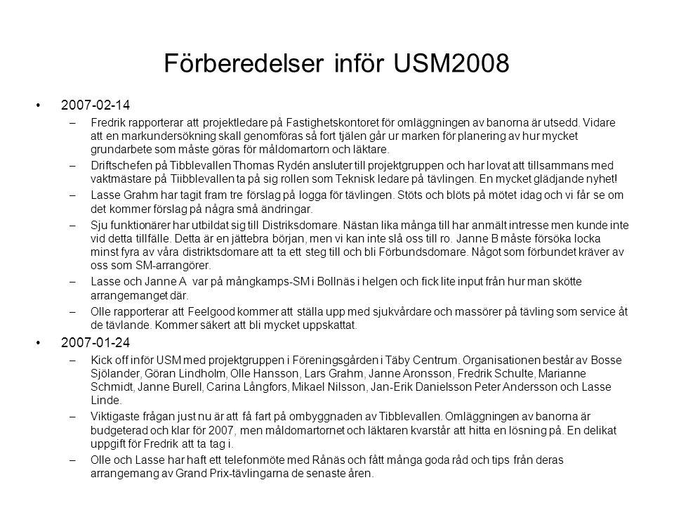 Förberedelser inför USM2008 2007-02-14 –Fredrik rapporterar att projektledare på Fastighetskontoret för omläggningen av banorna är utsedd.