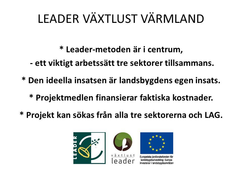 LEADER VÄXTLUST VÄRMLAND * Leader-metoden är i centrum, - ett viktigt arbetssätt tre sektorer tillsammans.