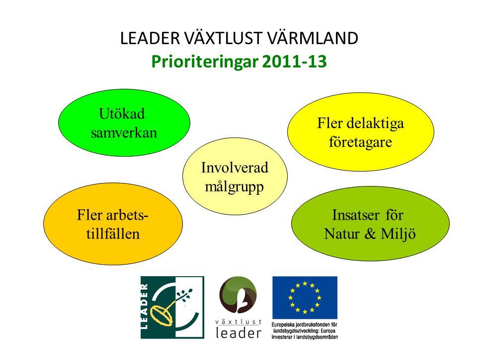 LEADER VÄXTLUST VÄRMLAND Prioriteringar 2011-13 Fler delaktiga företagare Insatser för Natur & Miljö Involverad målgrupp Utökad samverkan Fler arbets- tillfällen