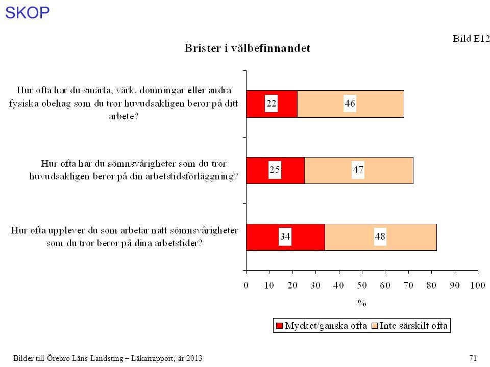 SKOP Bilder till Örebro Läns Landsting – Läkarrapport, år 201371