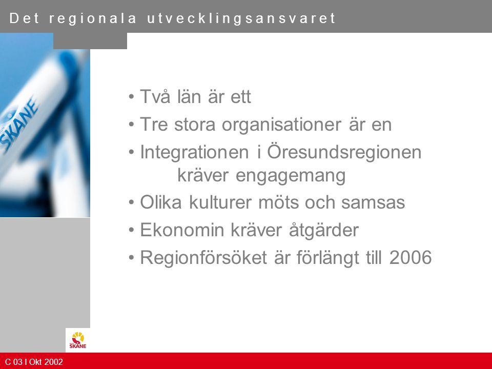 D e t r e g i o n a l a u t v e c k l i n g s a n s v a r e t Två län är ett Tre stora organisationer är en Integrationen i Öresundsregionen kräver engagemang Olika kulturer möts och samsas Ekonomin kräver åtgärder Regionförsöket är förlängt till 2006 C 03 I Okt 2002
