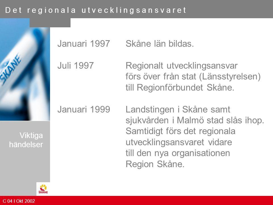 D e t r e g i o n a l a u t v e c k l i n g s a n s v a r e t Januari 1997 Skåne län bildas. Juli 1997Regionalt utvecklingsansvar förs över från stat