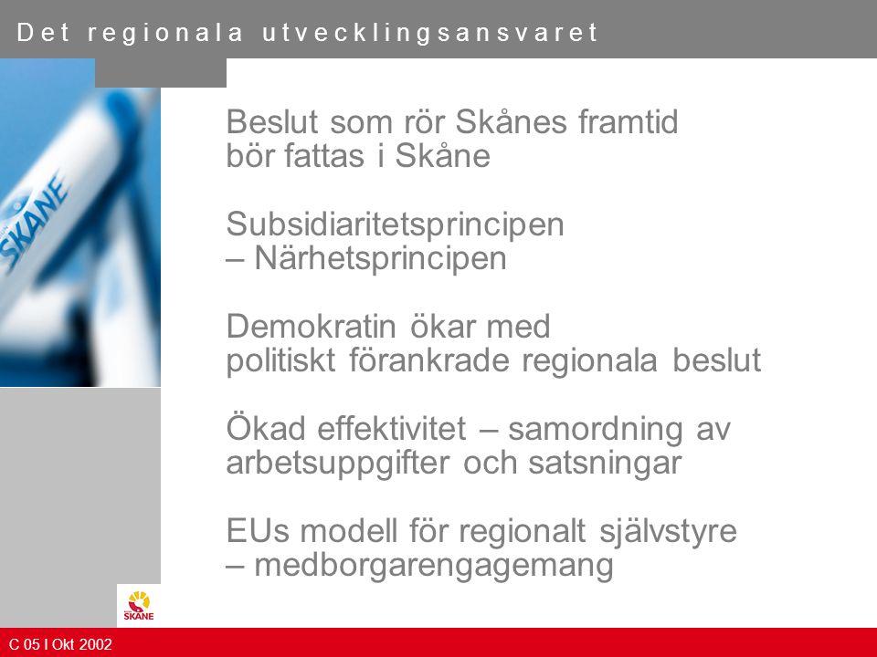 D e t r e g i o n a l a u t v e c k l i n g s a n s v a r e t Beslut som rör Skånes framtid bör fattas i Skåne Subsidiaritetsprincipen – Närhetsprincipen Demokratin ökar med politiskt förankrade regionala beslut Ökad effektivitet – samordning av arbetsuppgifter och satsningar EUs modell för regionalt självstyre – medborgarengagemang C 05 I Okt 2002