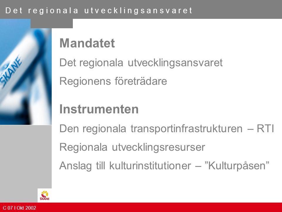 D e t r e g i o n a l a u t v e c k l i n g s a n s v a r e t Mandatet Det regionala utvecklingsansvaret Regionens företrädare Instrumenten Den region