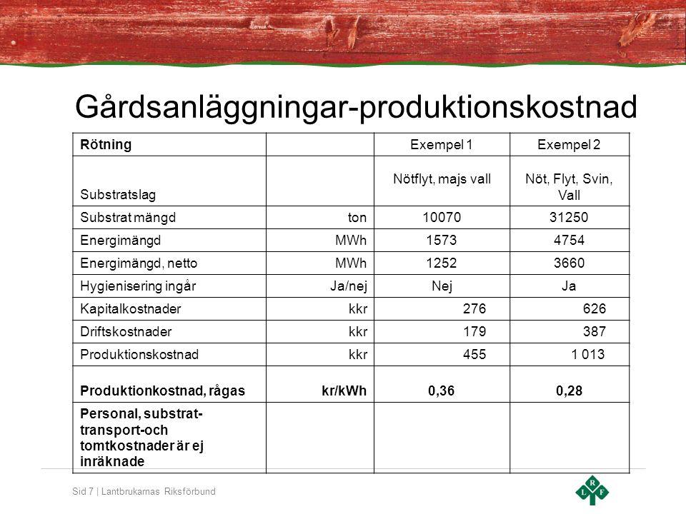 Sid 8 | Lantbrukarnas Riksförbund Beräknade värden Norra Möre Biogas Viktsandel och andel eller kg/ton av N, P och K SeparatorTypVikts-%NPK Oseparerad gödsel100%3,261,064,37 GEA Westfalia – BiogödselFast fraktion13,5%20%72%12% Beräknat – fast frakt4,835,653,88 Beräknat – flyt frakt3,020,344,45