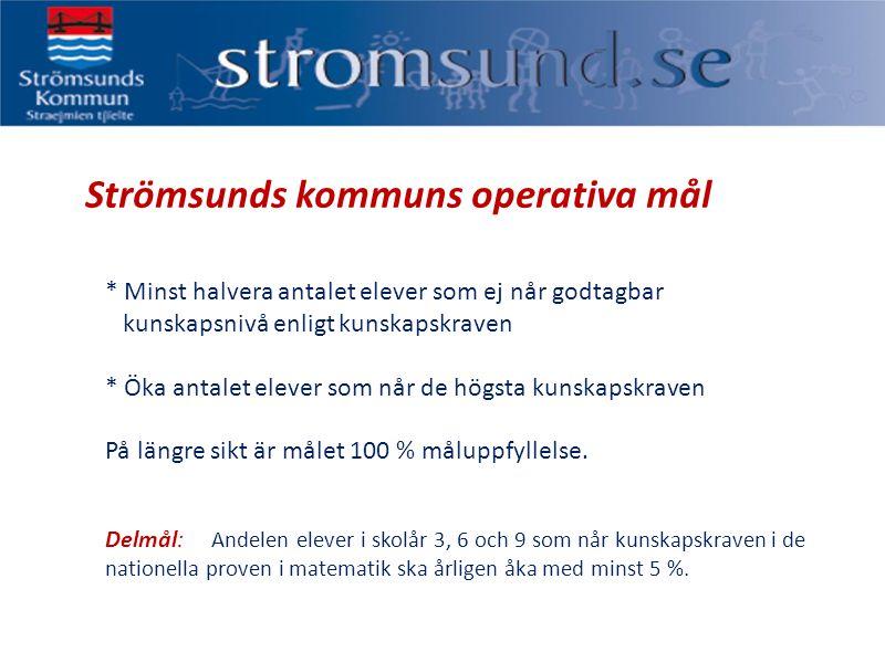 Strömsunds kommuns operativa mål * Minst halvera antalet elever som ej når godtagbar kunskapsnivå enligt kunskapskraven * Öka antalet elever som når de högsta kunskapskraven På längre sikt är målet 100 % måluppfyllelse.