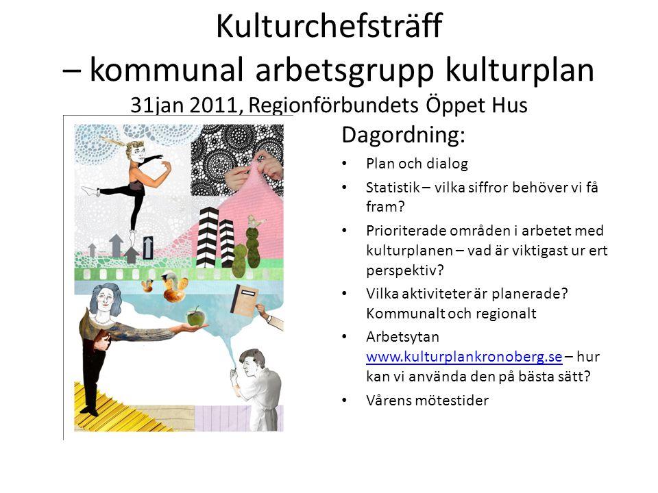 Kulturchefsträff – kommunal arbetsgrupp kulturplan 31jan 2011, Regionförbundets Öppet Hus Dagordning: Plan och dialog Statistik – vilka siffror behöver vi få fram.