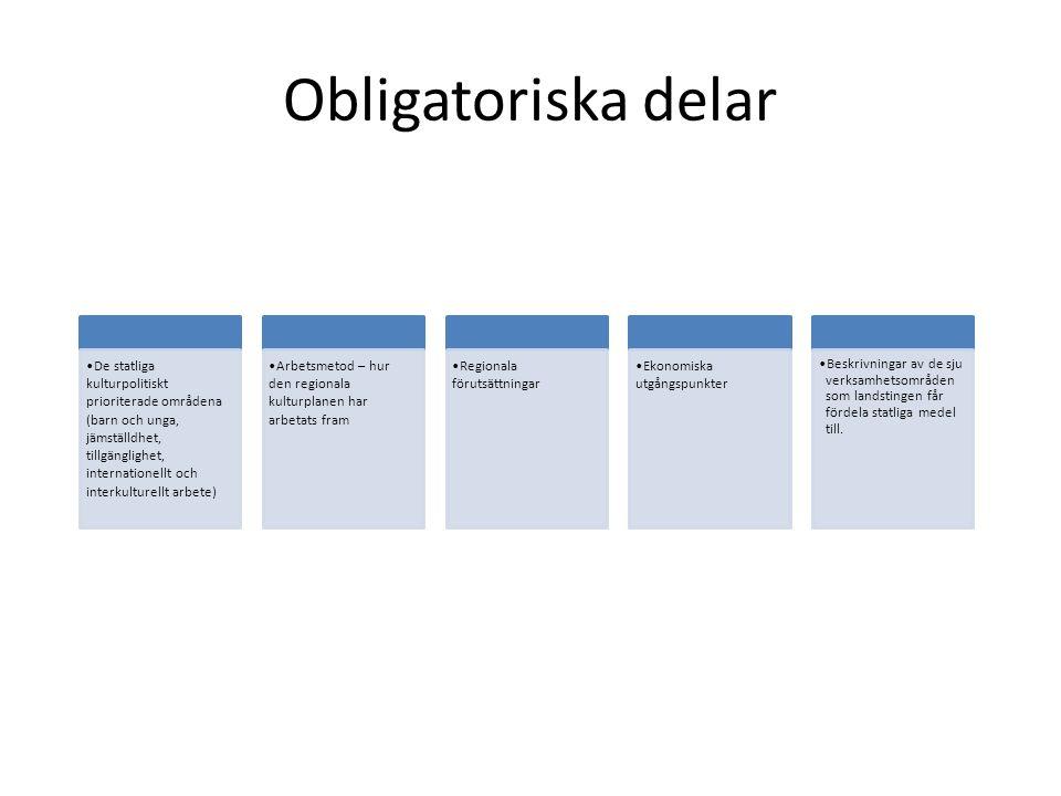 Obligatoriska delar De statliga kulturpolitiskt prioriterade områdena (barn och unga, jämställdhet, tillgänglighet, internationellt och interkulturellt arbete) Arbetsmetod – hur den regionala kulturplanen har arbetats fram Regionala förutsättningar Ekonomiska utgångspunkter Beskrivningar av de sju verksamhetsområden som landstingen får fördela statliga medel till.