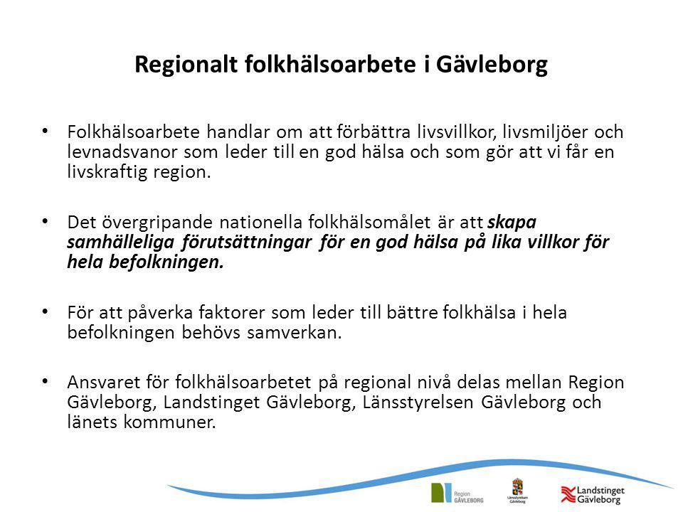 Regionalt folkhälsoarbete i Gävleborg Folkhälsoarbete handlar om att förbättra livsvillkor, livsmiljöer och levnadsvanor som leder till en god hälsa o