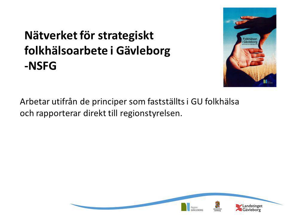 Nätverket för strategiskt folkhälsoarbete i Gävleborg -NSFG Arbetar utifrån de principer som fastställts i GU folkhälsa och rapporterar direkt till re