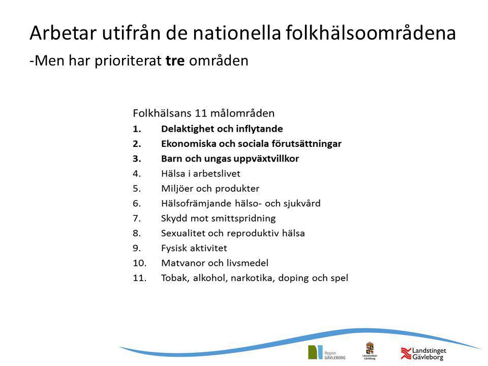 Arbetar utifrån de nationella folkhälsoområdena -Men har prioriterat tre områden