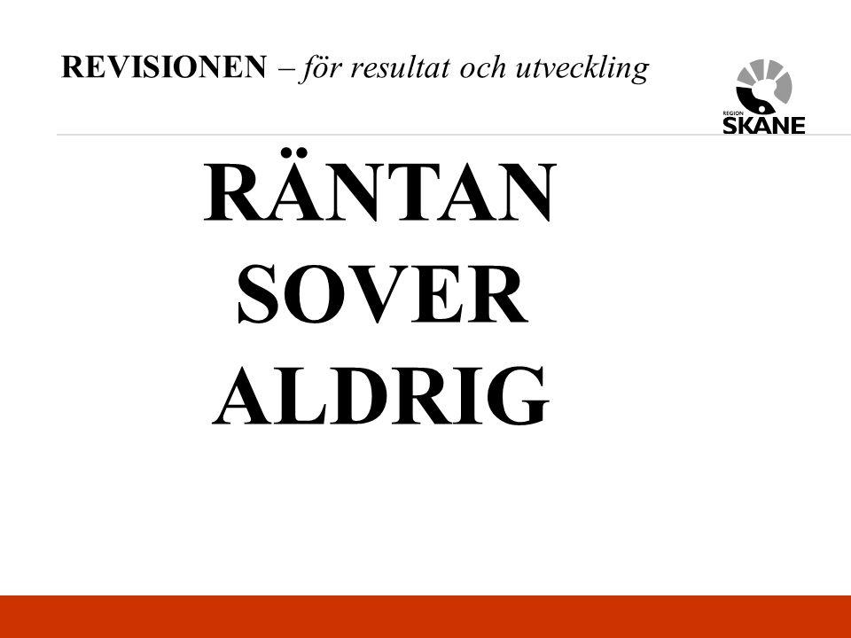 REVISIONEN – för resultat och utveckling RÄNTAN SOVER ALDRIG