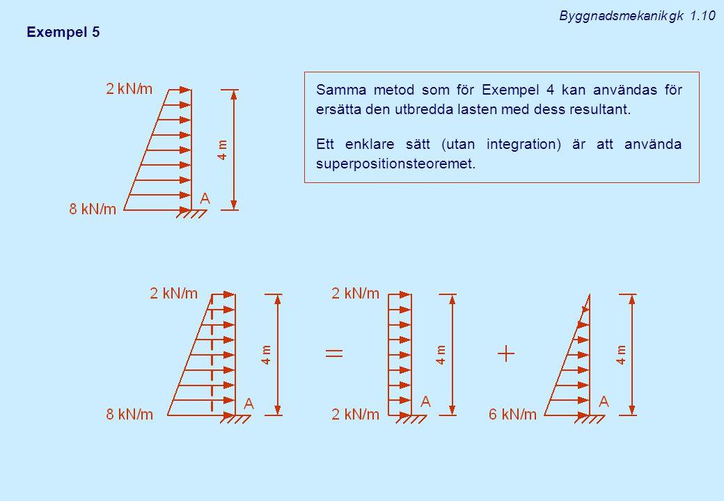 Exempel 5 Samma metod som för Exempel 4 kan användas för ersätta den utbredda lasten med dess resultant.