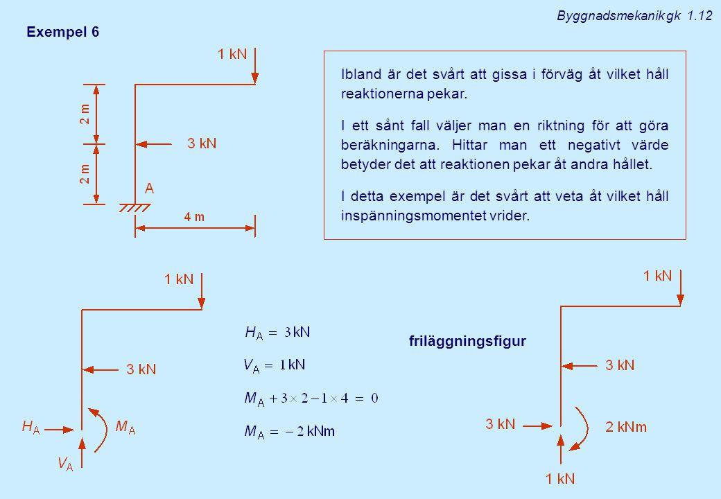 Exempel 6 Ibland är det svårt att gissa i förväg åt vilket håll reaktionerna pekar.