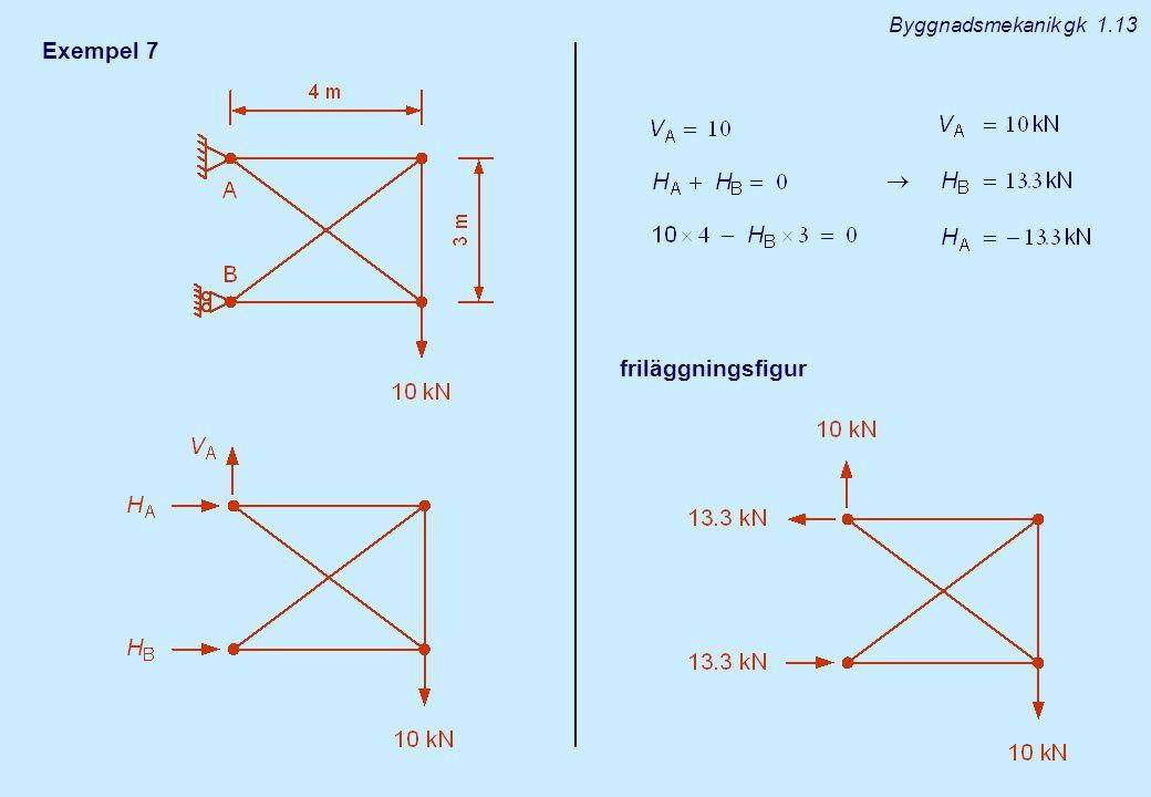 Exempel 7 friläggningsfigur Byggnadsmekanik gk 1.13