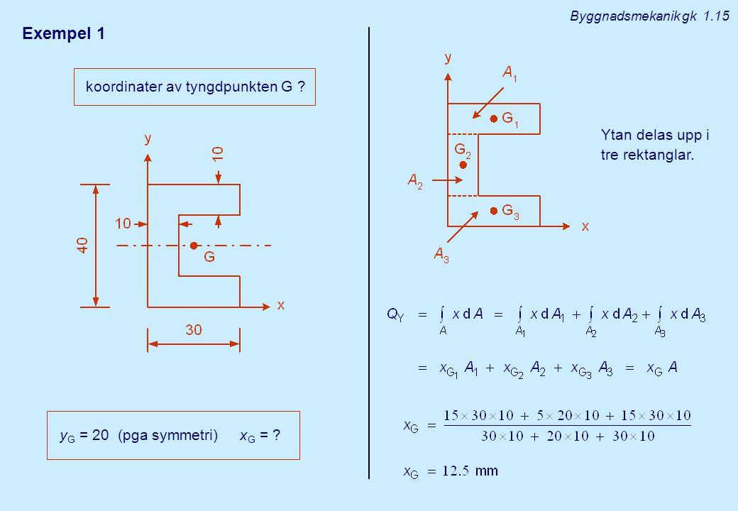 Exempel 1 koordinater av tyngdpunkten G .y G = 20 (pga symmetri) x G = .