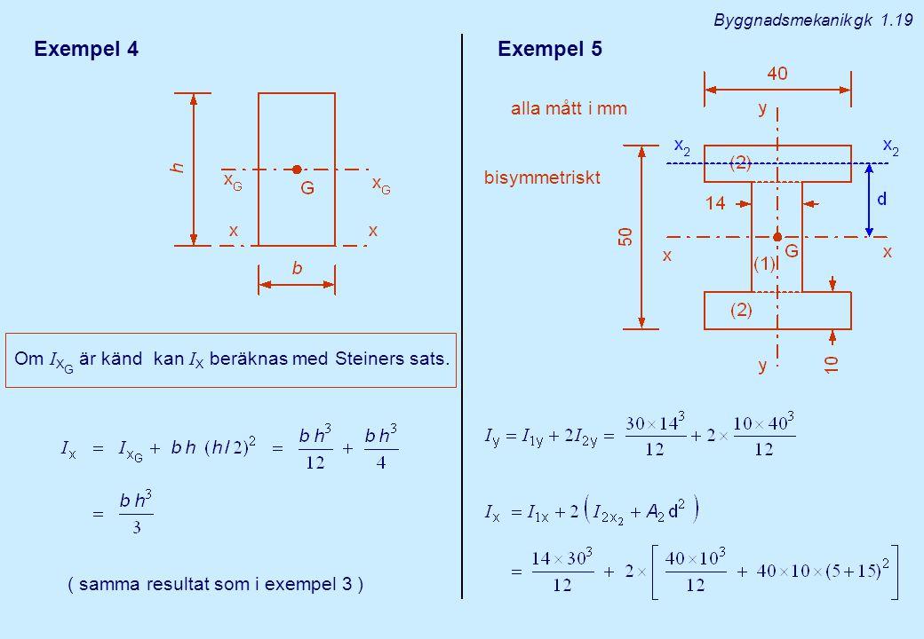 Exempel 4 Om I X G är känd kan I X beräknas med Steiners sats.