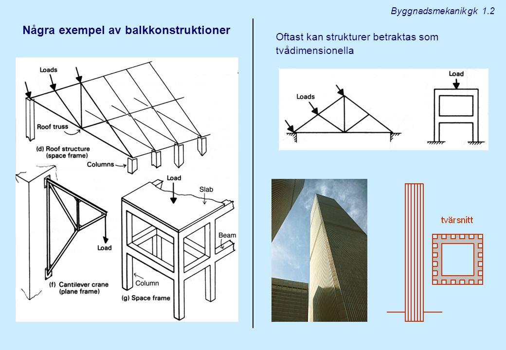 Byggnadsmekanik gk 1.2 Några exempel av balkkonstruktioner Oftast kan strukturer betraktas som tvådimensionella
