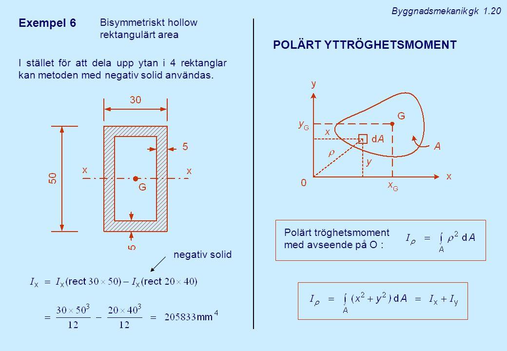 Exempel 6 Bisymmetriskt hollow rektangulärt area negativ solid POLÄRT YTTRÖGHETSMOMENT Polärt tröghetsmoment med avseende på O : Byggnadsmekanik gk 1.20 I stället för att dela upp ytan i 4 rektanglar kan metoden med negativ solid användas.