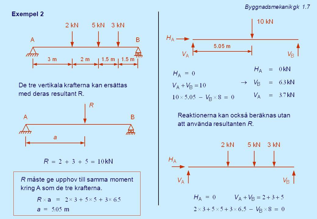 Exempel 2 De tre vertikala krafterna kan ersättas med deras resultant R.