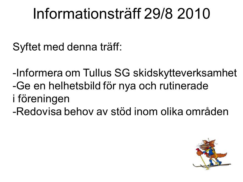 Informationsträff 29/8 2010 Syftet med denna träff: -Informera om Tullus SG skidskytteverksamhet -Ge en helhetsbild för nya och rutinerade i föreningen -Redovisa behov av stöd inom olika områden