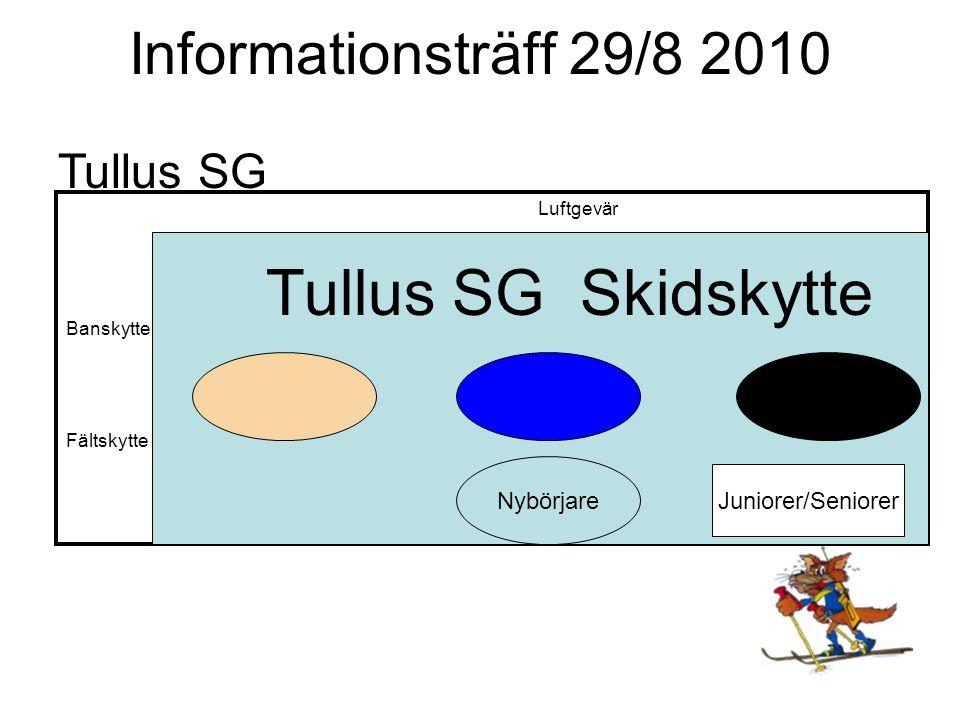 Informationsträff 29/8 2010 Blankett för personuppgifter och hur kunna hjälpa till Lämnas ifylld innan ni lämnar eller vid träning V 36 Mejlas till ej närvarande