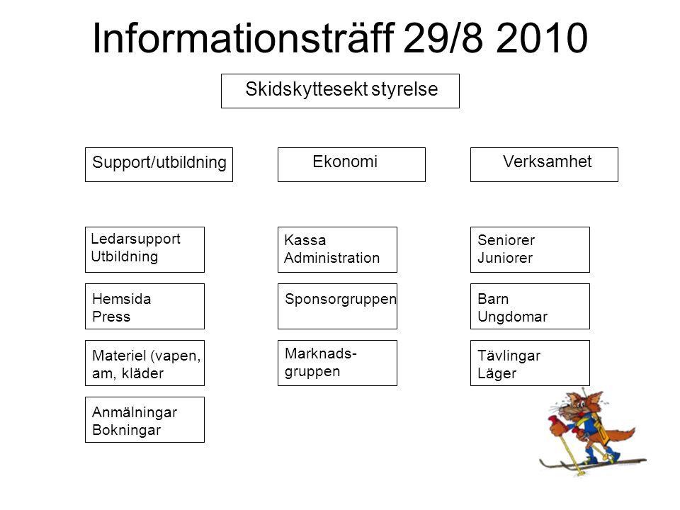 Informationsträff 29/8 2010 Kassa/Administration - Upprätta och ansvara för handkassa.