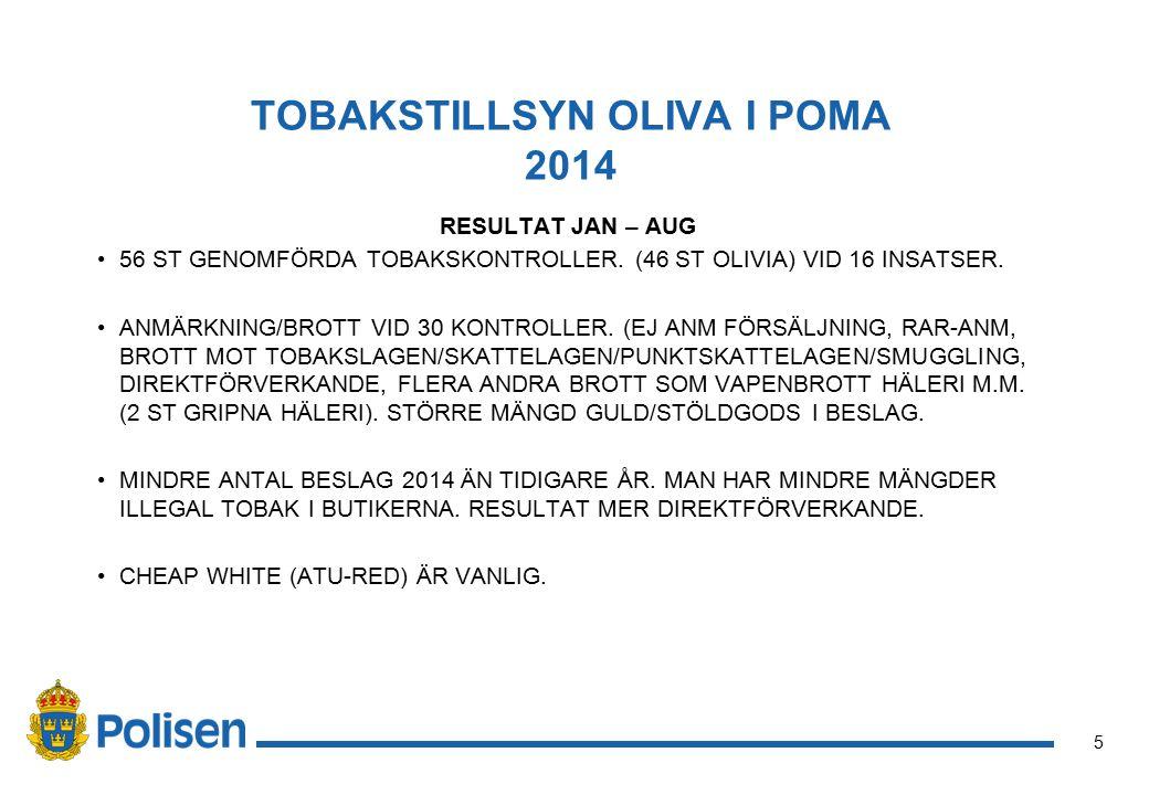 5 TOBAKSTILLSYN OLIVA I POMA 2014 RESULTAT JAN – AUG 56 ST GENOMFÖRDA TOBAKSKONTROLLER.