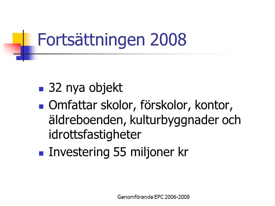 Genomförande EPC 2006-2008 Fortsättningen 2008 32 nya objekt Omfattar skolor, förskolor, kontor, äldreboenden, kulturbyggnader och idrottsfastigheter Investering 55 miljoner kr