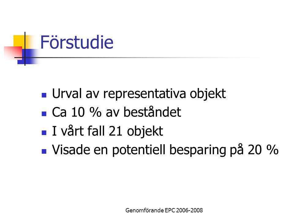 Genomförande EPC 2006-2008 Förstudie Urval av representativa objekt Ca 10 % av beståndet I vårt fall 21 objekt Visade en potentiell besparing på 20 %