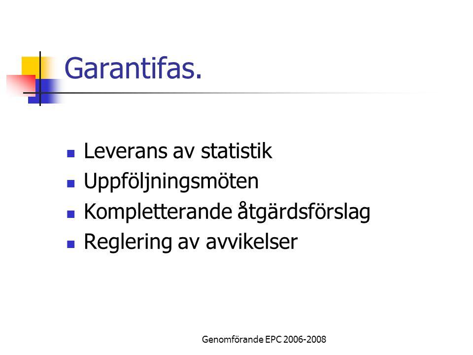Genomförande EPC 2006-2008 Garantifas.