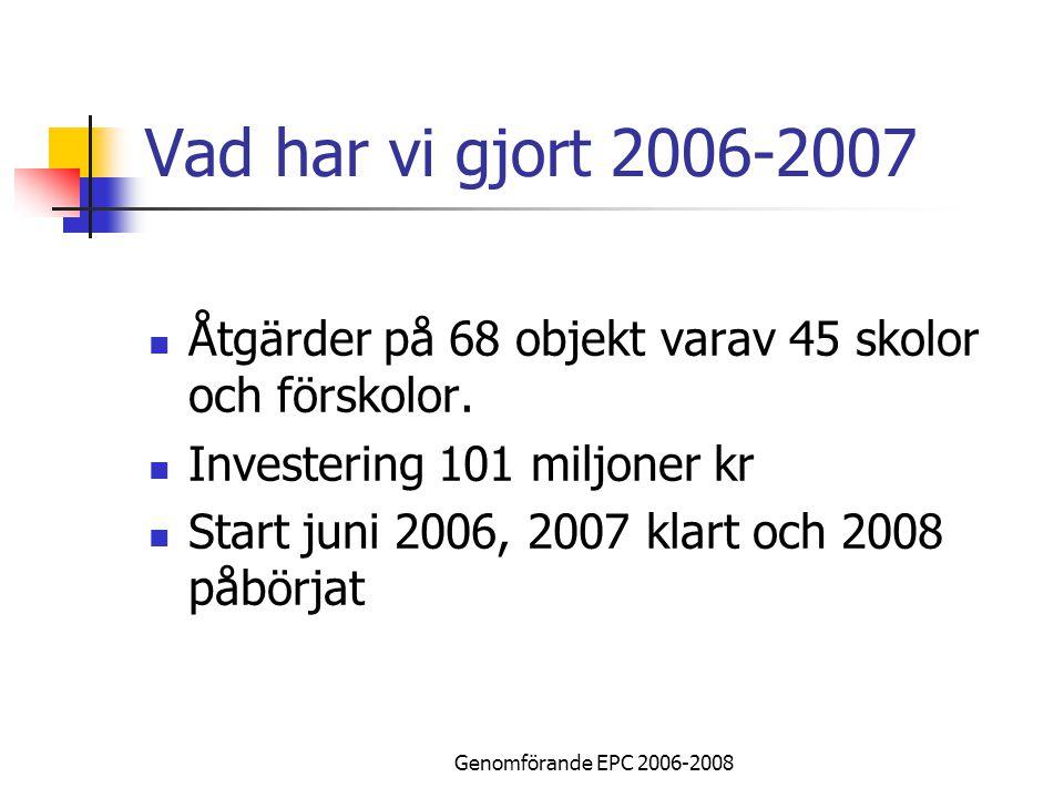 Genomförande EPC 2006-2008 Vad har vi gjort 2006-2007 Åtgärder på 68 objekt varav 45 skolor och förskolor.