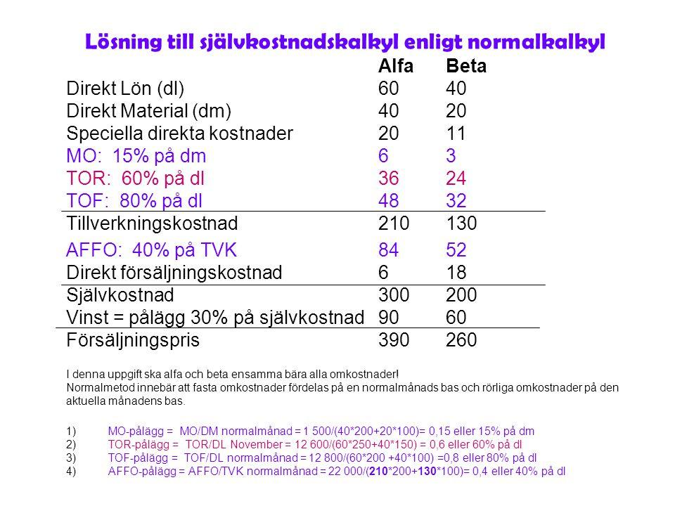 Lösning till självkostnadskalkyl enligt normalkalkyl AlfaBeta Direkt Lön (dl) 6040 Direkt Material (dm)4020 Speciella direkta kostnader2011 MO: 15% på