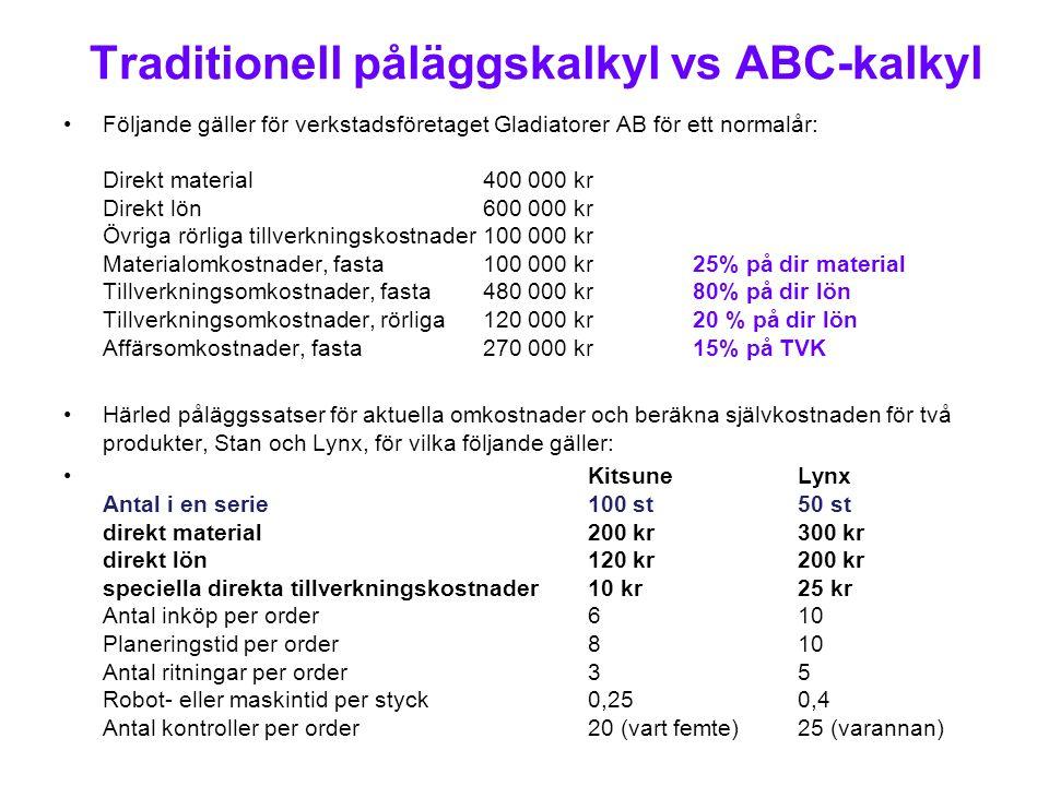 Traditionell påläggskalkyl vs ABC-kalkyl Följande gäller för verkstadsföretaget Gladiatorer AB för ett normalår: Direkt material400 000 kr Direkt lön6