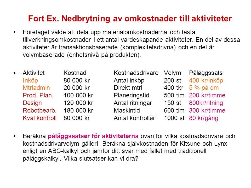 Fort Ex. Nedbrytning av omkostnader till aktiviteter Företaget valde att dela upp materialomkostnaderna och fasta tillverkningsomkostnader i ett antal