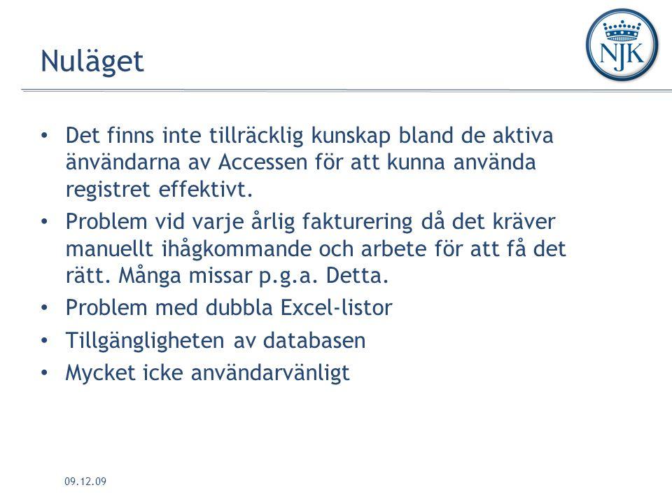 09.12.09 Nuläget Det finns inte tillräcklig kunskap bland de aktiva änvändarna av Accessen för att kunna använda registret effektivt.