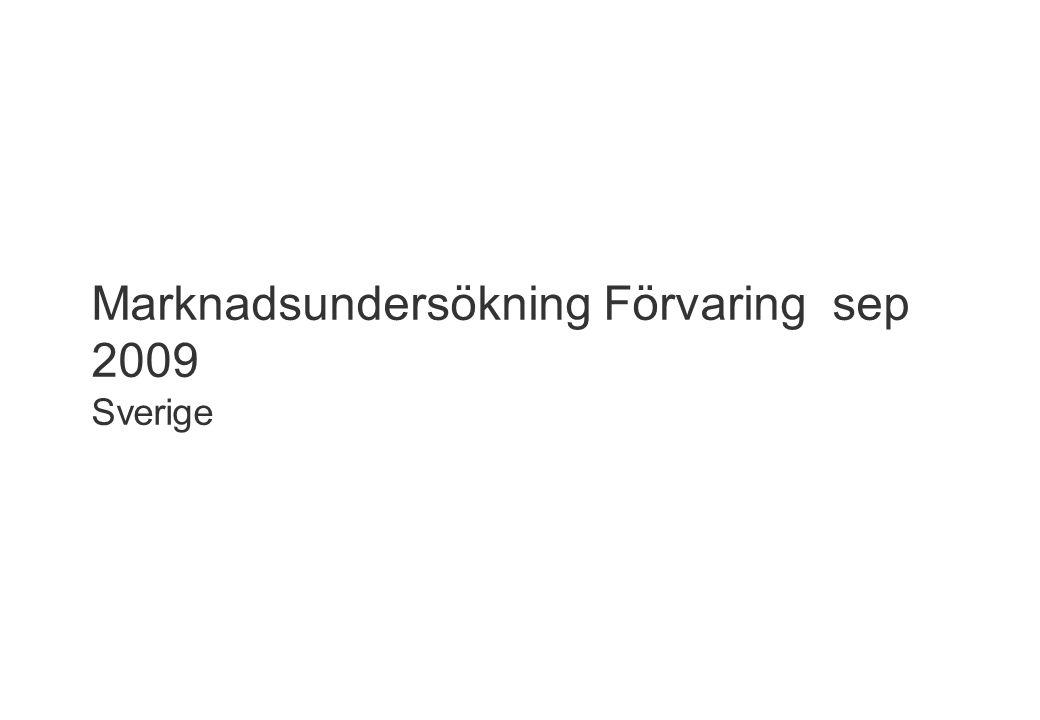Marknadsundersökning Förvaring sep 2009 Sverige