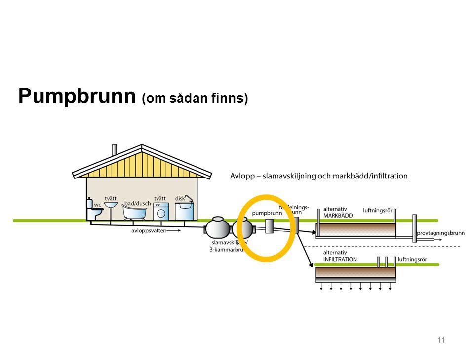11 Pumpbrunn (om sådan finns)