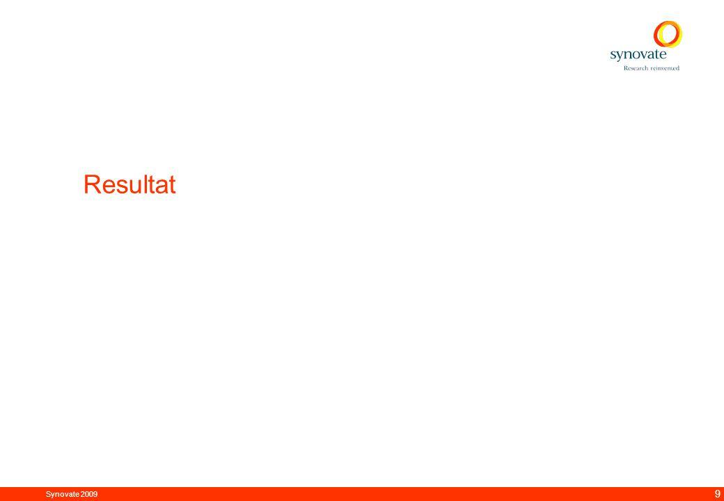 Synovate 2009 12.00 8.70 5.48 4.63 8.24 5.73 5.27 10.7012.200.50 3.41 9 Resultat