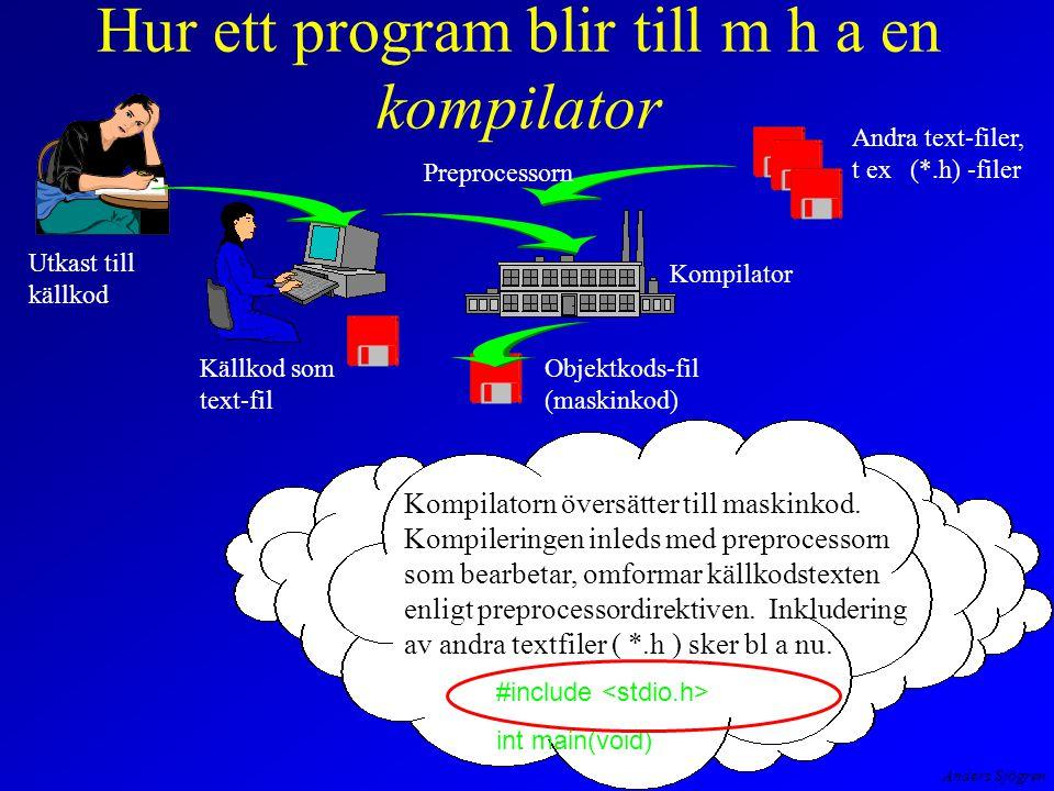 Anders Sjögren Hur ett program blir till m h a en kompilator Utkast till källkod Källkod som text-fil Kompilator Objektkods-fil (maskinkod) Andra text-filer, t ex (*.h) -filer Preprocessorn Kompilatorn översätter till maskinkod.